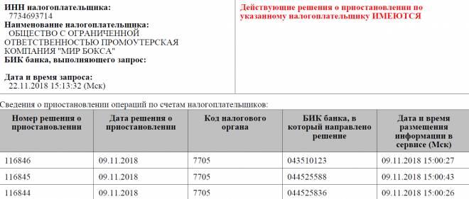 «Мир бокса» под арестом: налоговая служба заблокировала счета промоутерской компании