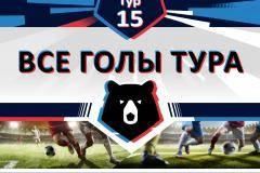«Спартак» и Смолов снова забивают: видео всех голов 15-го тура РПЛ