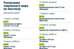 Юрлова-Перхт первой из россиянок стартует в индивидуальной гонке на чемпионате мира