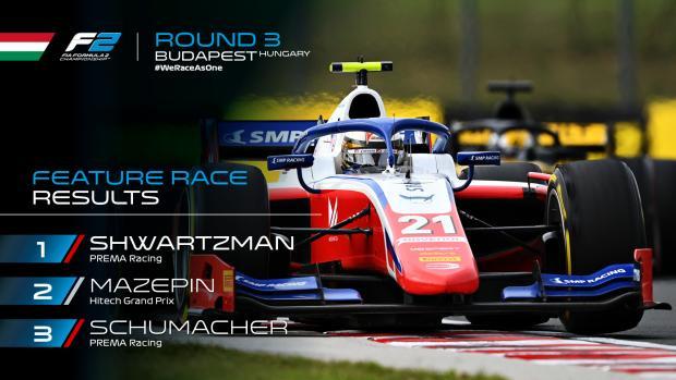 Шварцман выиграл первую гонку Гран-при Венгрии в Формуле-2, Мазепин занял второе место