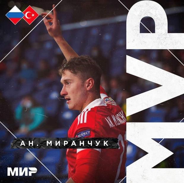 Болельщики выбрали лучших игроков октябрьских матчей сборной России по футболу