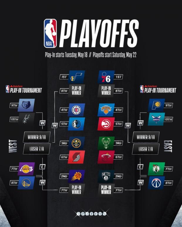 Плей-офф НБА 2021. Баскетбол