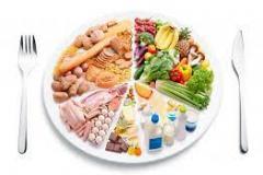 Как правильно питаться каждый день?