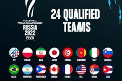 В Москве завершилась жеребьевка мужского чемпионата мира-2022