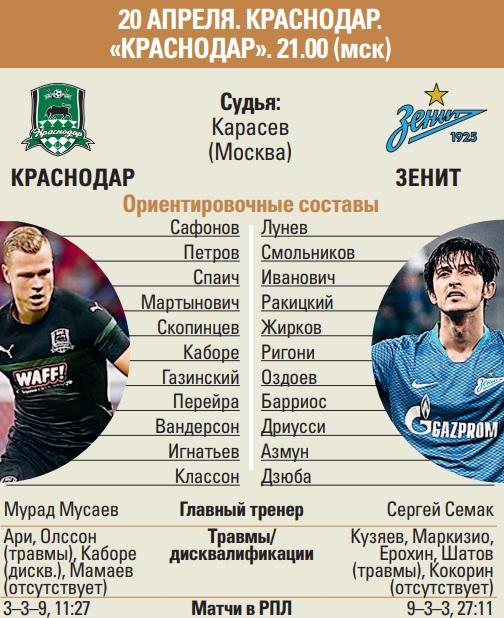 Жаль, что матч сЦСКА закончился вничью— Семин