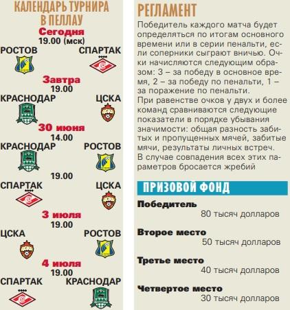 Карпин против «Спартака»: наши топ-клубы начинают супертурнир