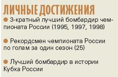 Олег Веретенников: Моему первому тренеру так и не присвоили звание заслуженного
