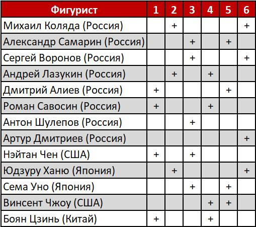 Серия Гран При сезона 2019-2020 (общая) - Страница 2 Image-3891-1562931873