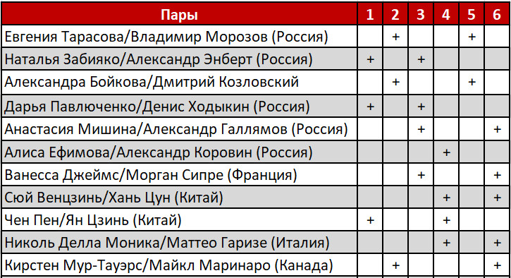 Серия Гран При сезона 2019-2020 (общая) - Страница 2 Image-7795-1562932152