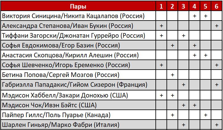 Серия Гран При сезона 2019-2020 (общая) - Страница 2 Image-8634-1562932158
