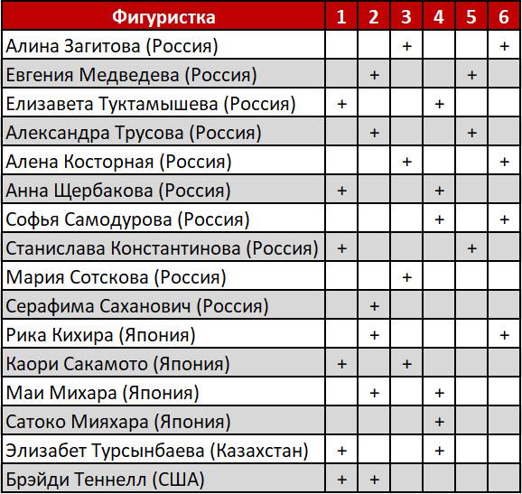 Серия Гран При сезона 2019-2020 (общая) - Страница 2 Image-9885-1562931925