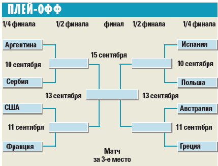 Владимир Гомельский: Россия сыграла на три с минусом