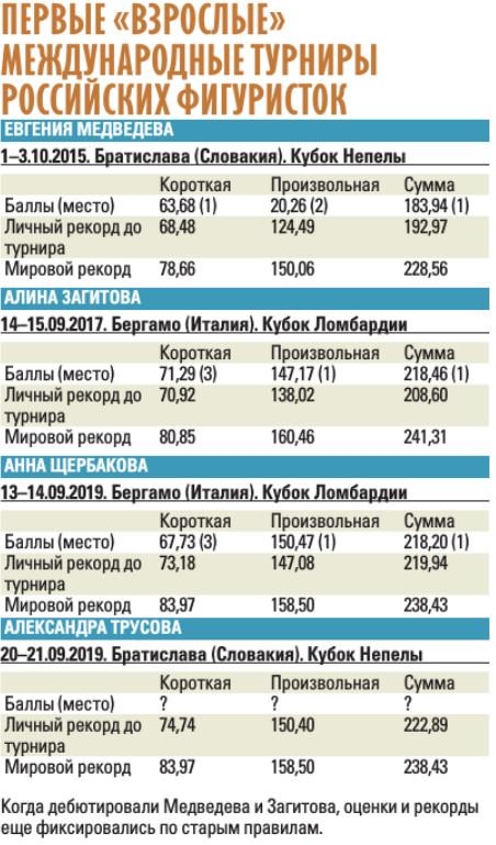 Challenger (4) - 27th Nepela Memorial. 19 - 21 Sep 2019 Bratislava / SVK  Image-9816-1568841909