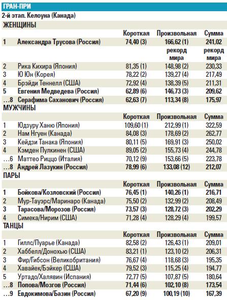 Серия Гран При сезона 2019-2020 (общая) - Страница 3 Image-3623-1572295094