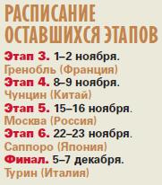 Серия Гран При сезона 2019-2020 (общая) - Страница 3 Image-6957-1572295193