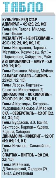 Дюжина Армии Кудашова. СКА выиграл у «Северстали», уступая 0:3