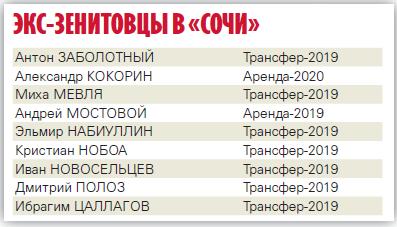 Евгений Ловчев: Семак рискует стать заложником Кокорина