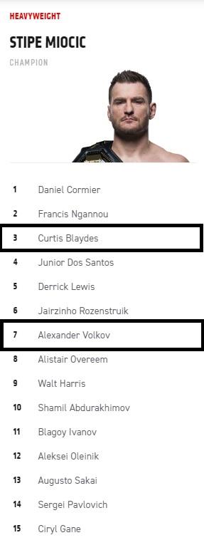 Блейдс уверенно бил Олейника и Абдурахимова. Теперь с ним подерется лучший российский тяжеловес
