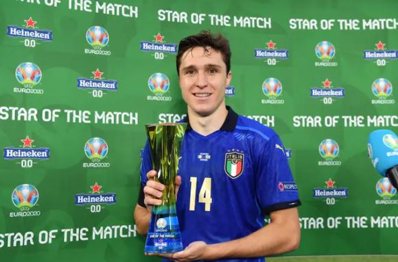 Евро-2020. УЕФА признал Кьезу лучшим игроком матча Италия - Уэльс